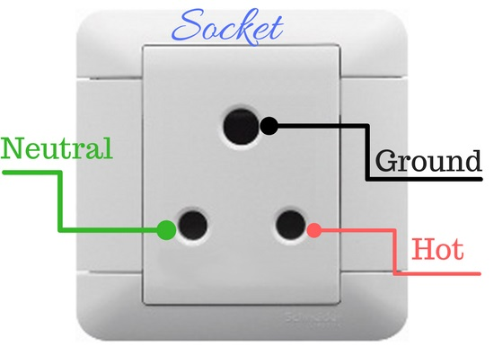 Socket Type